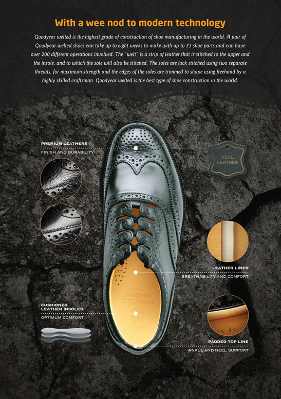 Shoemaker info